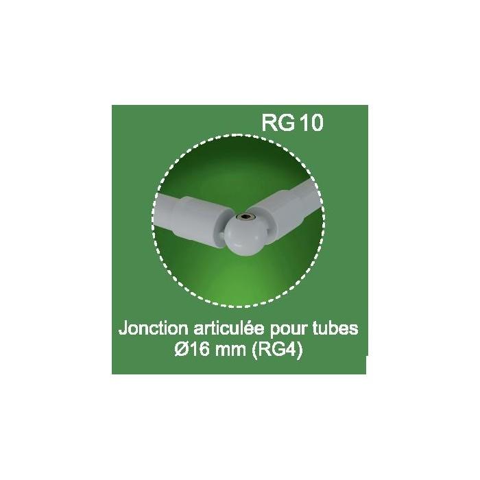 Raccords lisses réglables pour Rondo RAL 7037