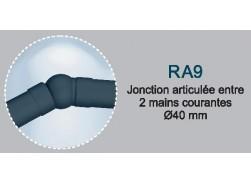 Raccord main courante réglable pour Rondo RAL 7016