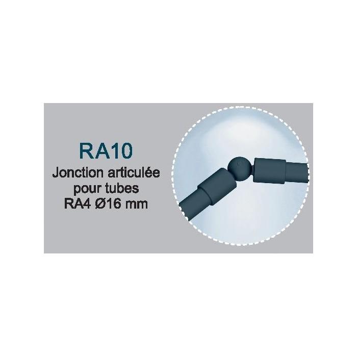 Raccords lisses réglables pour Rondo RAL 7016